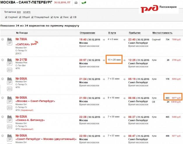 nyuansy_hitrosti_pokupki_biletov3