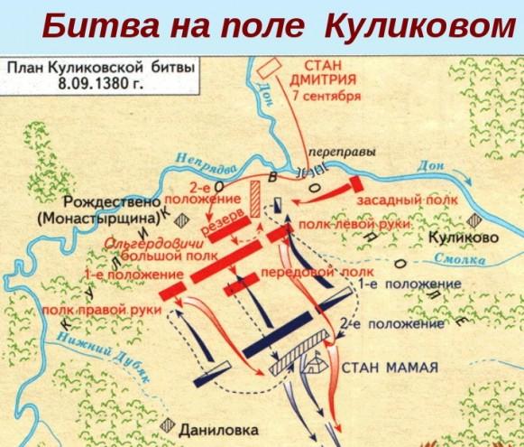Куликовская битва, схема